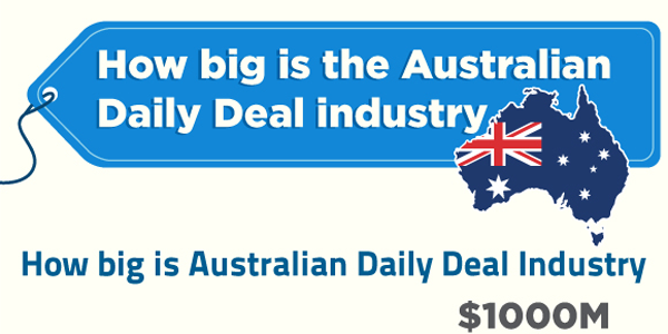 Daily Deal Industry in Australia Infographic