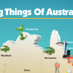 Big Things of Australia Map