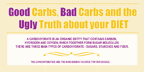 What Are Good Carbs Infographic