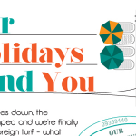 Holiday Habits Survey Results