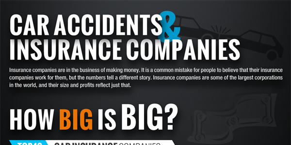 How Insurance Agents Pay You Less Compensation Infographic