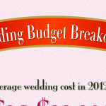 What Is The Average Cost Of A Wedding?
