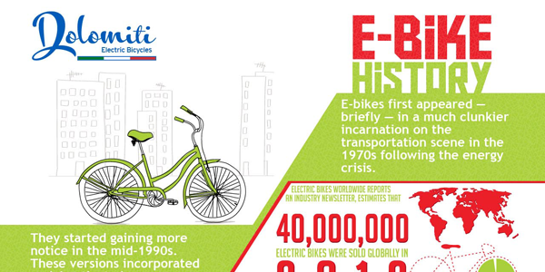 History of Electric Bikes Infographic