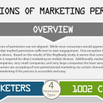 Perceptions of Permission in Marketing