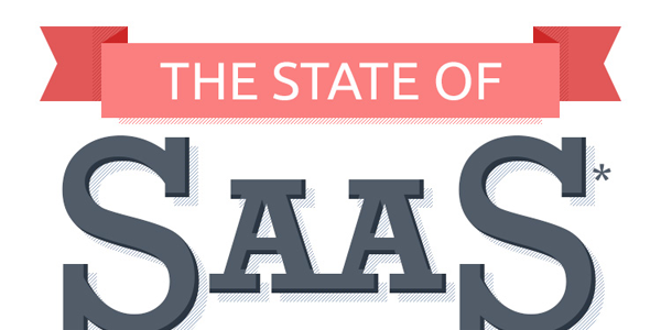 State of the SaaS Industry Infographic