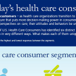 Meet Todays Health Care Consumer