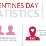 You've still got time... to shop online... for your Valentine!!