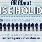 Cruise Holidays in Numbers: All About Cruise Holidays