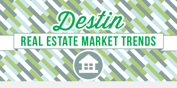 Destin Real Estate Market Infographic