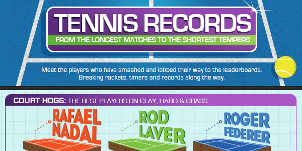 Tennis Records Infographic