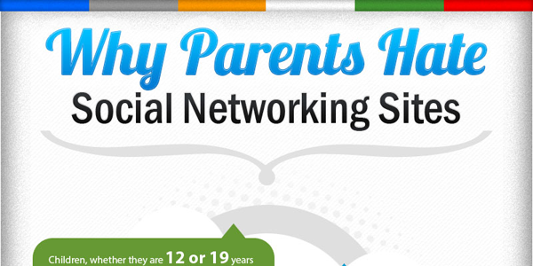 Why Parents Hate Social Networking Sites