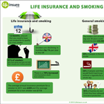 Life Insurance & Smoking Infographic
