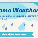 Infographic on Extreme Weather in Texas
