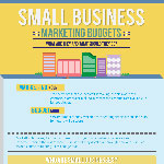 Determining Small Business Marketing Budgets
