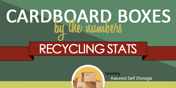 Infographic on Cardboard Recycling
