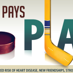 Health Benefits of Playing Sports Infographic