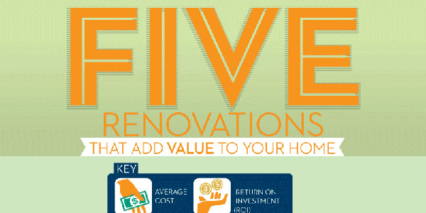 Five House Renovations That Add Value