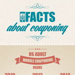 Mobile Couponing Facts
