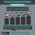 How Dirty Is Your Workplace Computer?