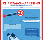 6x Month Online Marketing Strategy Infographic
