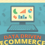 Ecommerce Market Stats & Figures Infographic