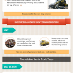 How Truck Tarps Reduce Fatal Accidents
