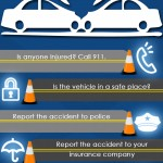 After An Auto Accident Infographic