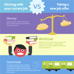 6 Considerations For Taking A New Job Infographic