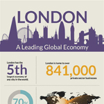 The London Economy Infographic