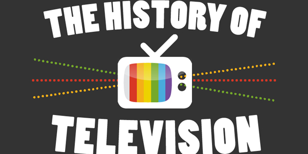 history of television The history of television began in the early 1940s with the creation of the three big american networks.