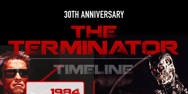 Timeline Infographic of the Terminator Franchise