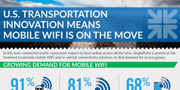 U.S. Transportation Innovation Means Mobile WiFi is on the Move