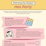 How To Have The Ultimate Hen Party Infographic