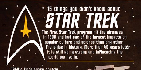Interesting Facts About Star Trek Infographic