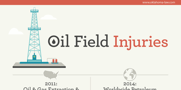 Injuries Due To Oil Field Accidents