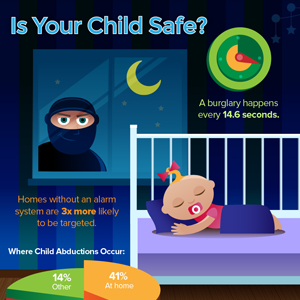 Essay on Child Safety at Home