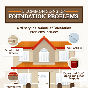 Five Signs Of Home Foundation Problems Infographic