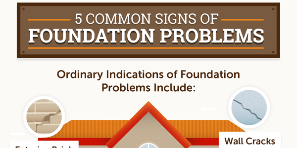 5 Signs Of Home Foundation Problems Infographix Directory