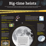 10 Biggest Heists Throughout the World Infographic