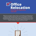 Checklist For Relocating An Office Infographic