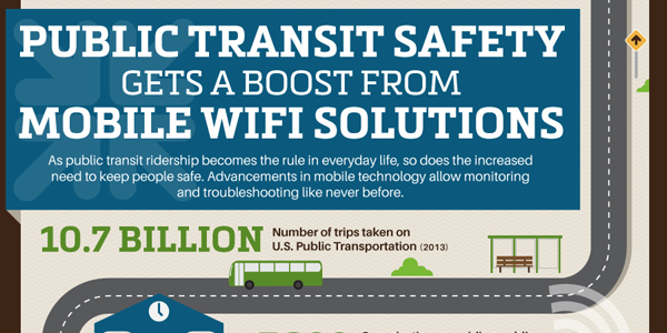 Public Transportation Safety and Mobile Wifi Infographic