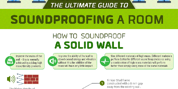 How To Soundproof A Room Infographic