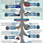 Ultimate List of Car Modifications For Fuel Efficiency Infographic