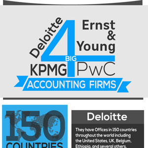 accountancy firms