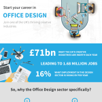 How To Start A Career In Office Design