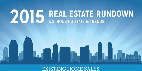 Than Merrill's 2015 Real Estate Trends Infographic