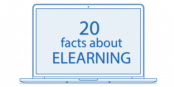 Facts About eLearning Infographic