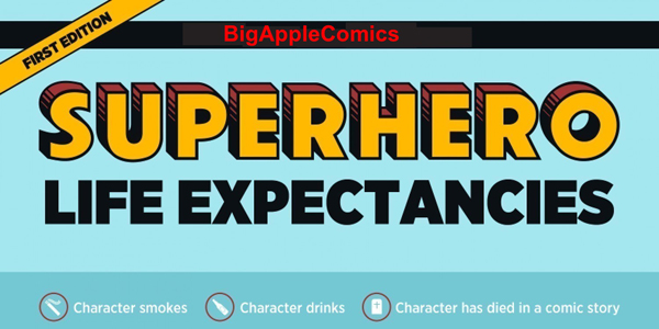 The Life Expectancy Of A Superhero Infographic