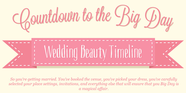 Wedding Beauty Timeline Infographic