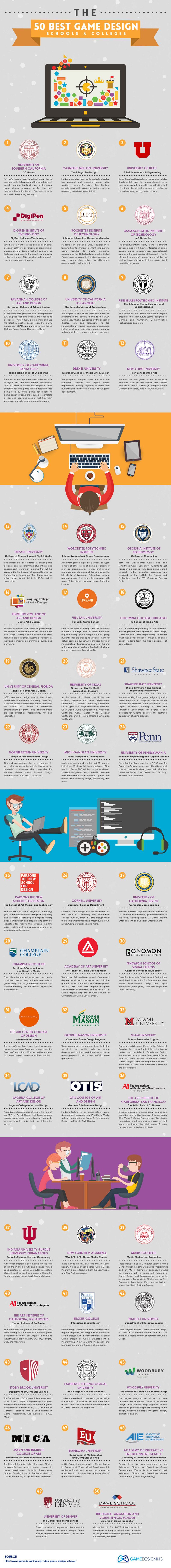 Top 50 Colleges For Game Design Infographic